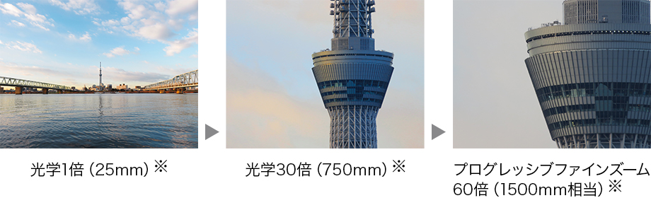 PowerShot SX710 HSの工学30倍ズーム