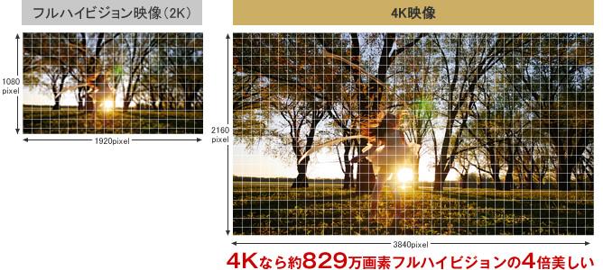 4K動画撮影