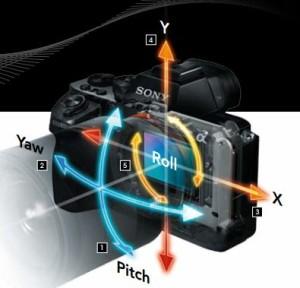光学式5軸手ブレ補正機能をボディに内蔵