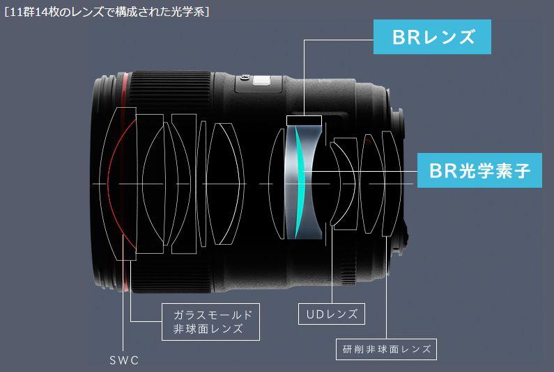 EF35mm F1.4L II USM